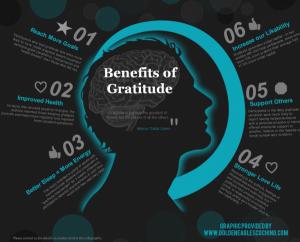 gratitude-e1353634624190